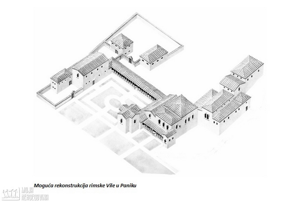 Moguća rekonstrukcija - Hercegovačka atlantida